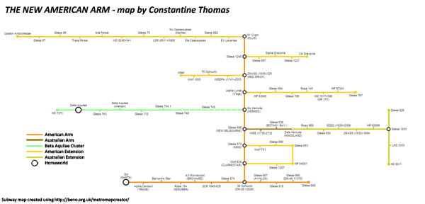 American Arm Subway Map