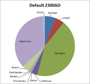 default2300AD