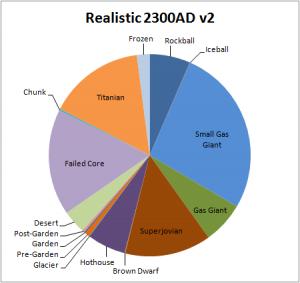 realistic2300ADv2
